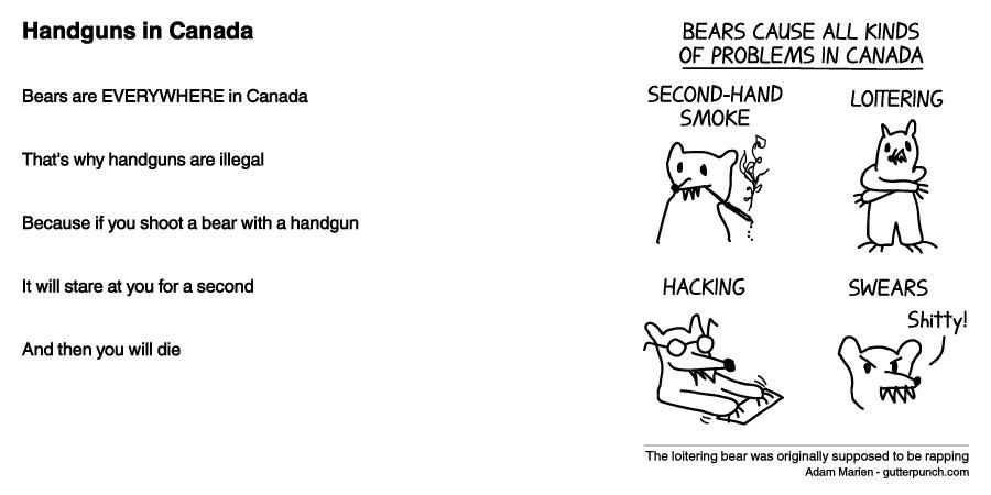 Handguns in Canada