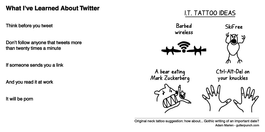 What I've Learned About Twitter