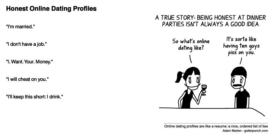 Honest Online Dating Profiles