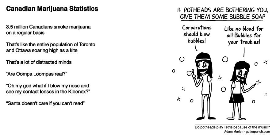 Canadian Marijuana Statistics