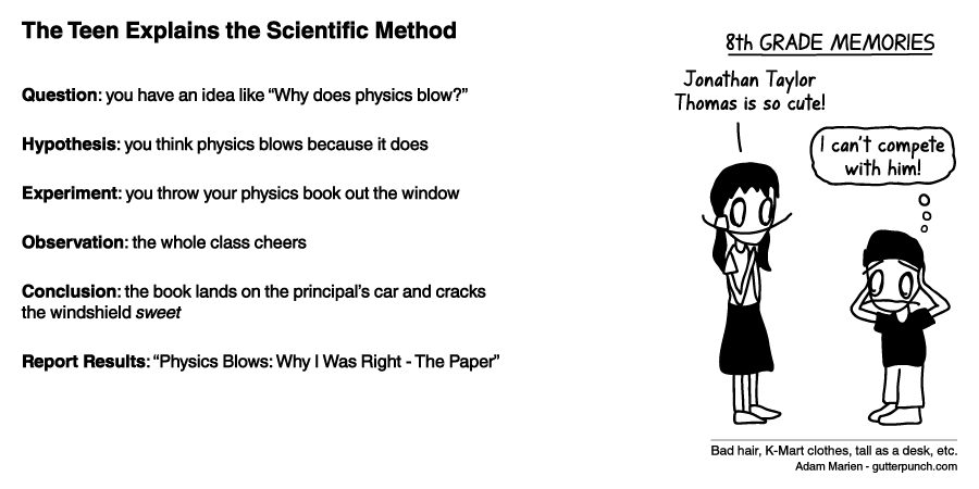 The Teen Explains the Scientific Method