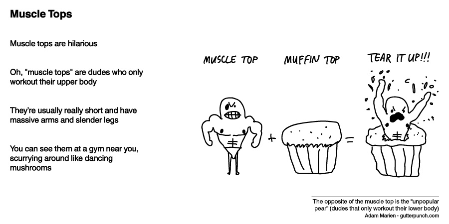 Muscle Tops