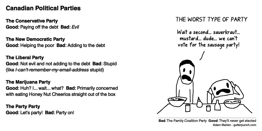 Canadian Political Parties